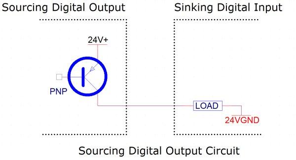 Sourcing digital output diagram