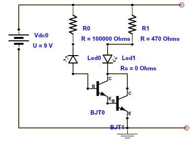 LED light detector